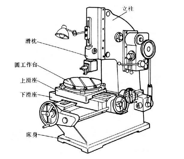 插床结构图